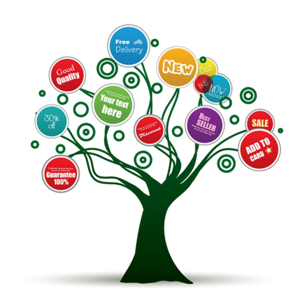 e-commerce purchases benifits
