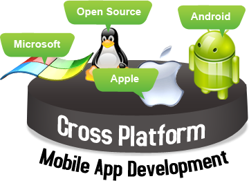 Cross-Platform-Mobile-App