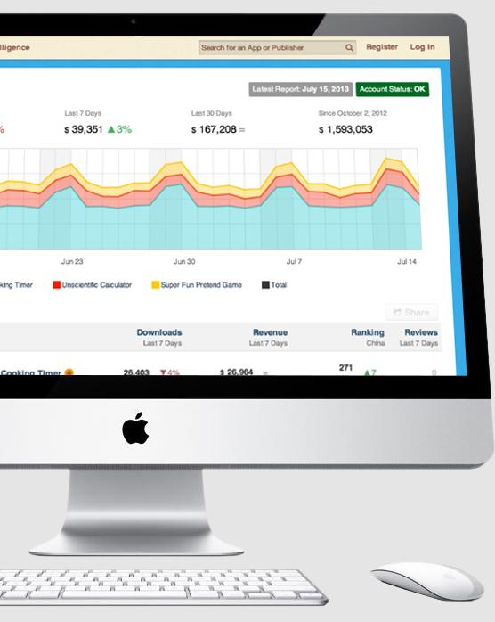 Mobile-app-analytics