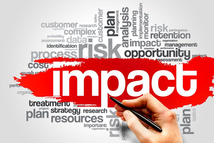 impact marketing