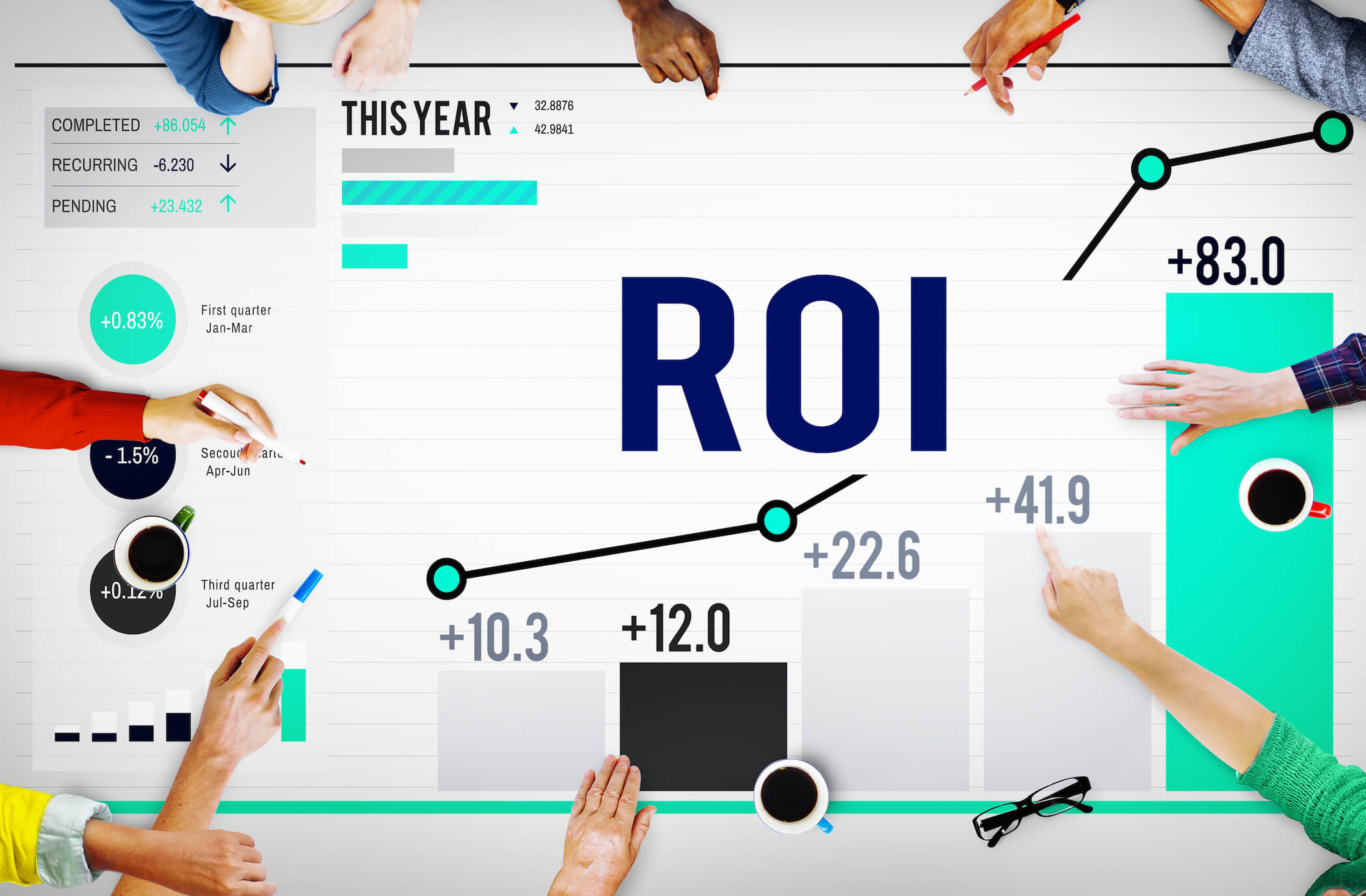 what is ROI
