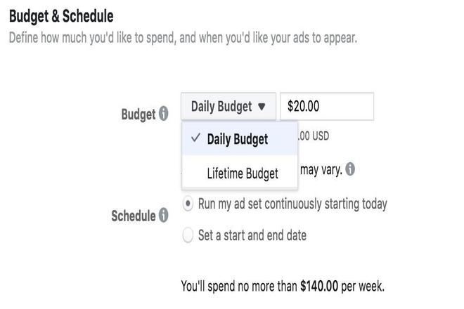 Ad Budget