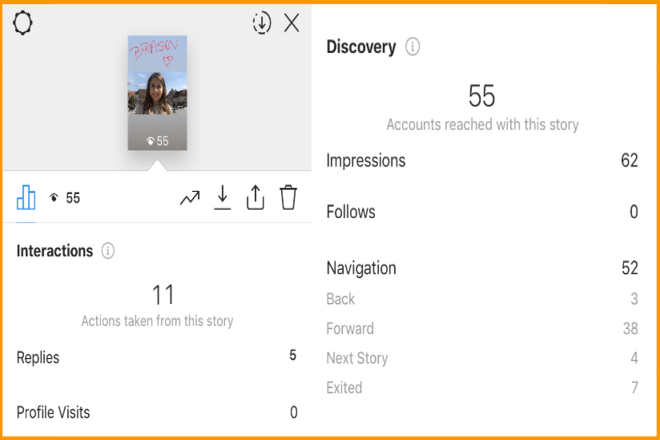 Insights For Stories Ads