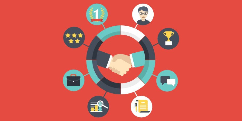 Social Media Helps In Brand Loyality